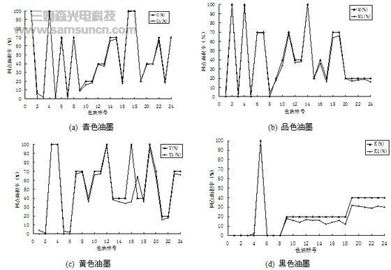 电路 电路图 电子 原理图 560_386