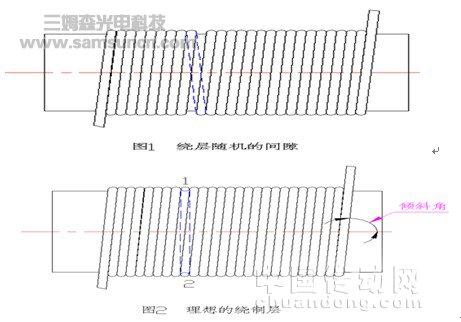 光电线圈电路图