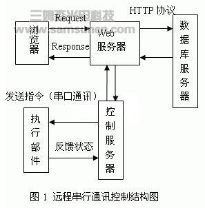 电路 电路图 电子 户型 户型图 平面图 设计 素材 原理图 297_302